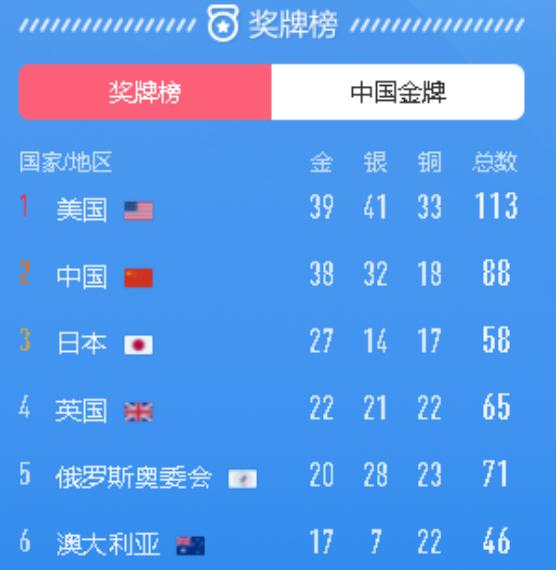 中共中央 国务院致第32届奥运会中国体育代表团的贺电