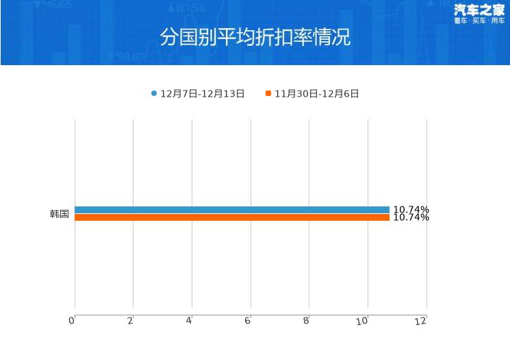 白银市价格走势壹周谈│新能源轿车平均折扣率最高